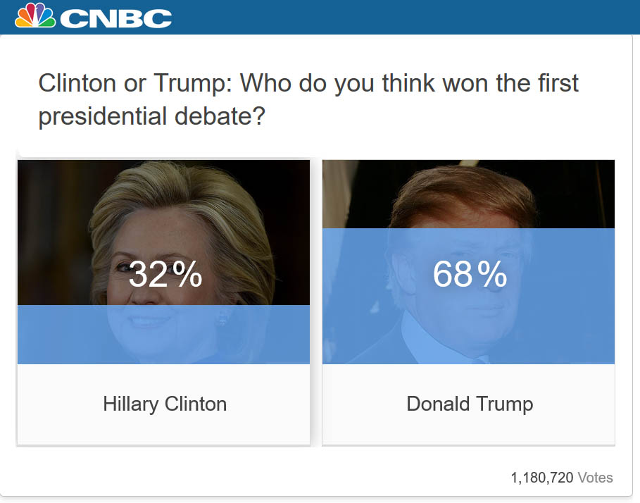 cnbc-debate-poll-results