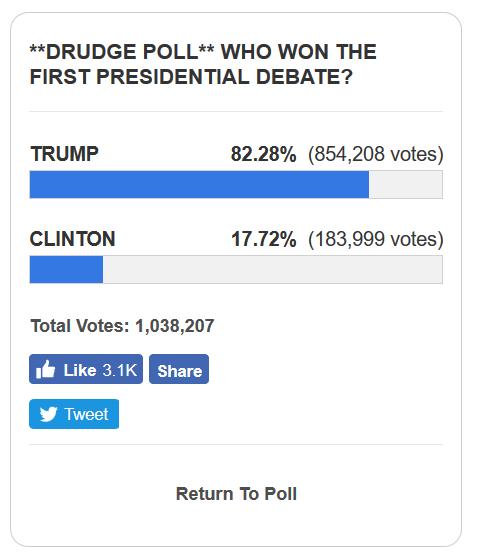 drudge-debate-poll-results